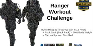 Ranger Workout Challenge by Special Operations Fitness